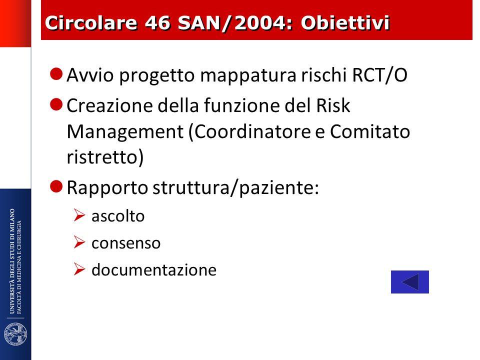 Circolare 46 SAN/2004: Obiettivi Avvio progetto mappatura rischi RCT/O Creazione della funzione del Risk Management (Coordinatore e Comitato ristretto