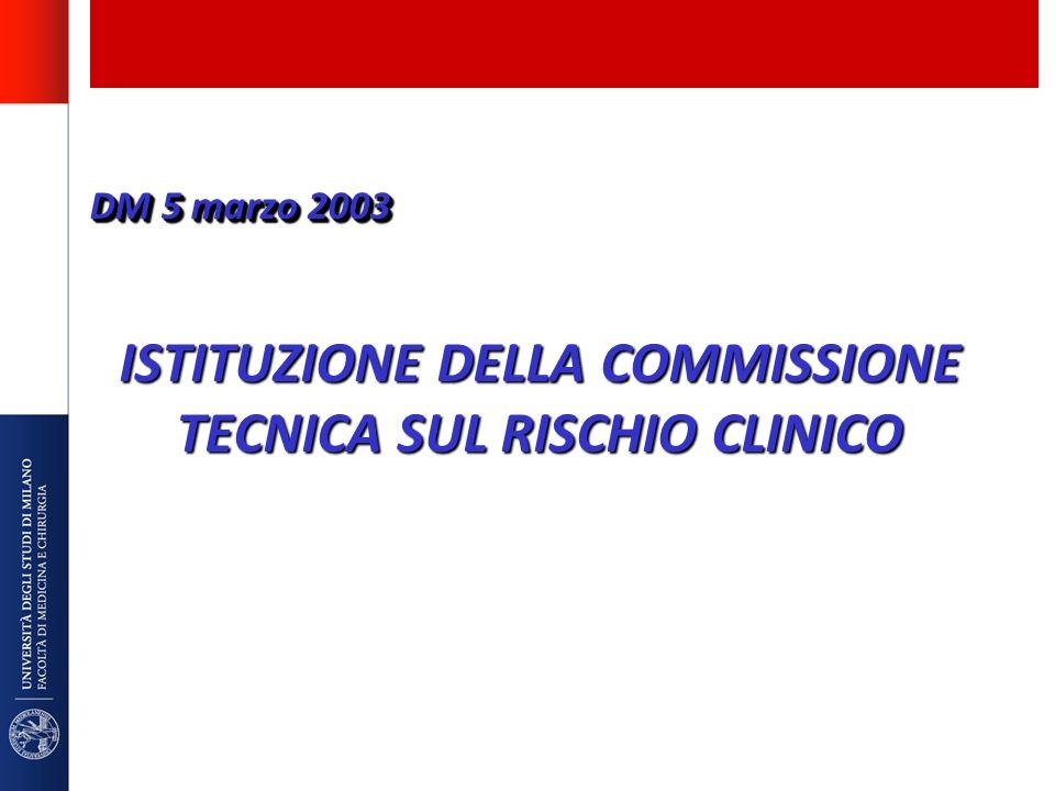 DM 5 marzo 2003 ISTITUZIONE DELLA COMMISSIONE TECNICA SUL RISCHIO CLINICO