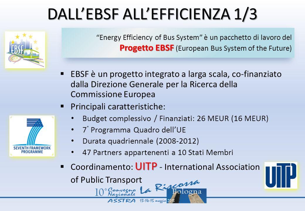 DALLEBSF ALLEFFICIENZA 1/3 Progetto EBSF Energy Efficiency of Bus System è un pacchetto di lavoro del Progetto EBSF (European Bus System of the Future) EBSF è un progetto integrato a larga scala, co-finanziato dalla Direzione Generale per la Ricerca della Commissione Europea Principali caratteristiche: Budget complessivo / Finanziati: 26 MEUR (16 MEUR) 7 ° Programma Quadro dellUE Durata quadriennale (2008-2012) 47 Partners appartenenti a 10 Stati Membri UITP Coordinamento: UITP - International Association of Public Transport