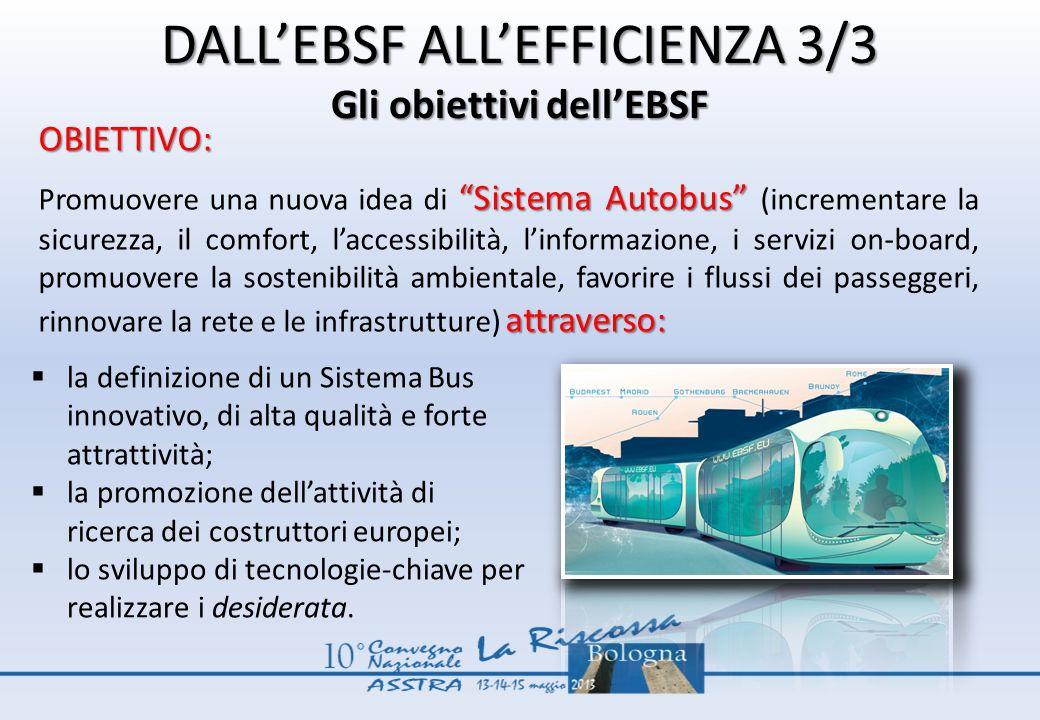 IL PACCHETTO SULLEFFICIENZA ENERGETICA 1/3 Partner coinvolti ASSTRA Italia (Leader) UNIROMA 1 Roma Fraunhofer Institute Dresden (Germania) ATAC S.p.A.