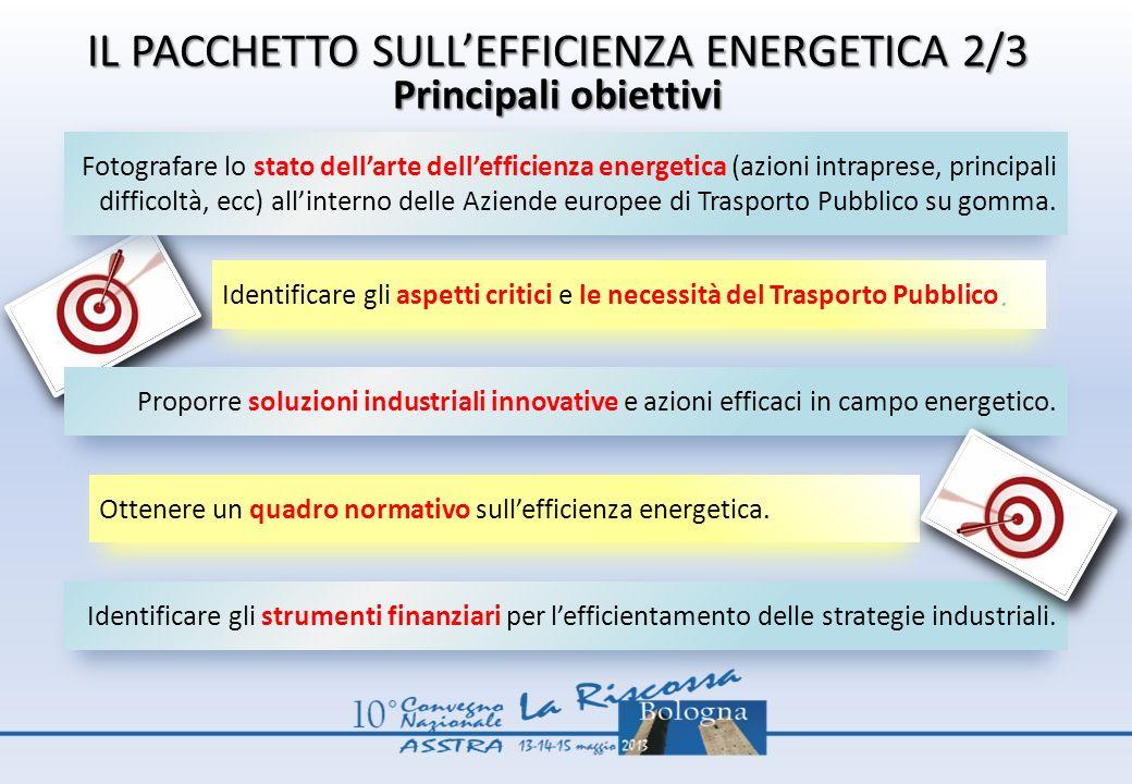 IL PACCHETTO SULLEFFICIENZA ENERGETICA 3/3 Metodologia di lavoro