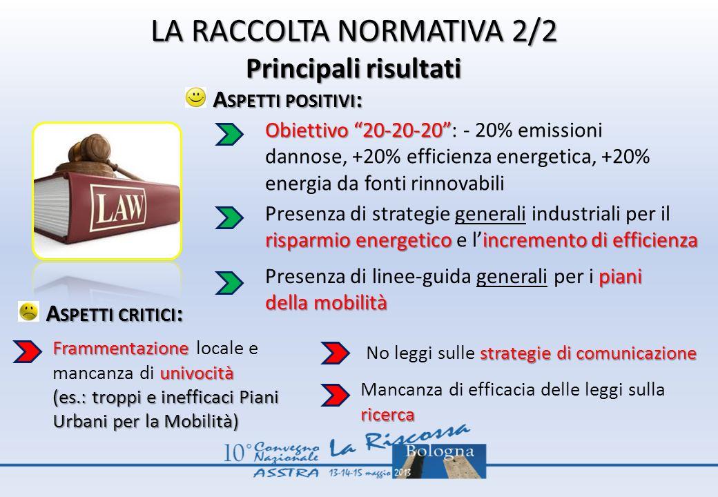 CONSIDERAZIONI FINALI Le Aziende europee di Trasporto Pubblico hanno mostrato un grande interesse verso le tematiche di efficientamento energetico.