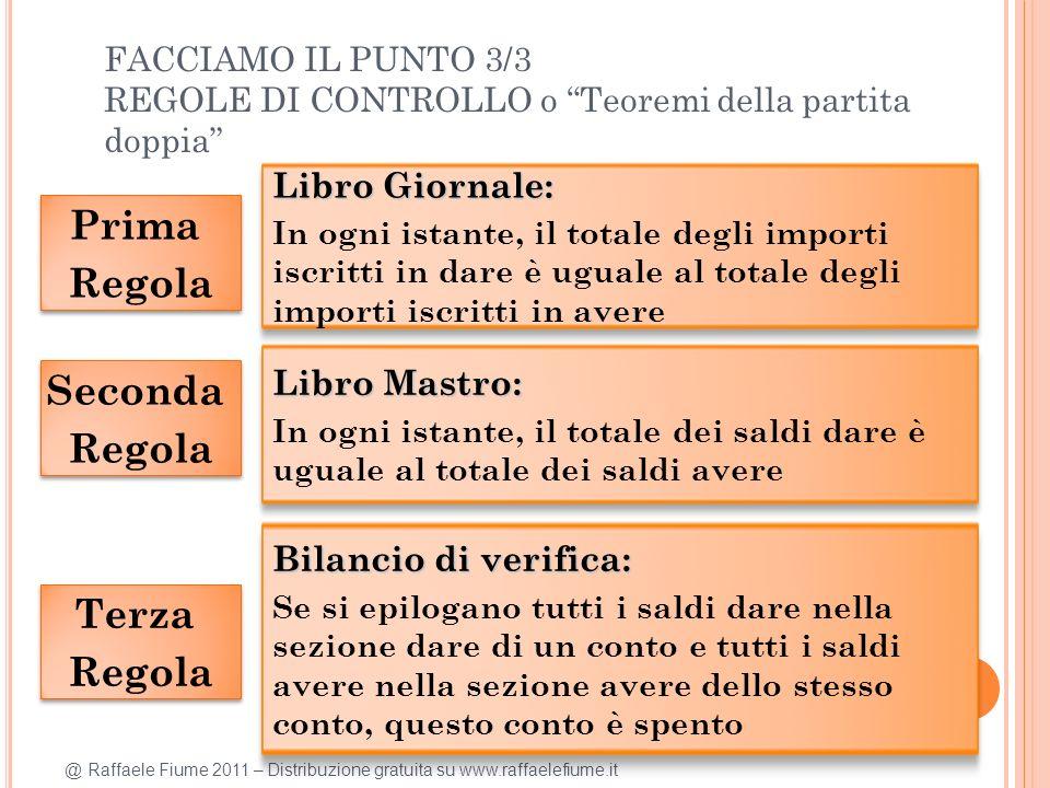 @ Raffaele Fiume 2011 – Distribuzione gratuita su www.raffaelefiume.it E ORA…. ESERCITIAMOCI