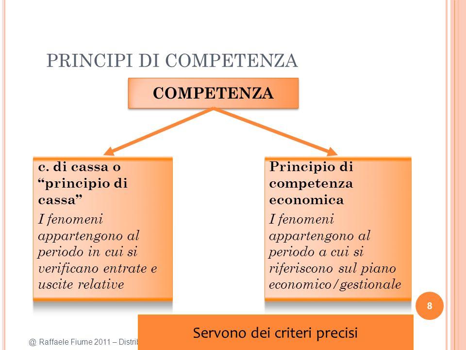 @ Raffaele Fiume 2011 – Distribuzione gratuita su www.raffaelefiume.it LA COMPETENZA ECONOMICA (primi cenni) 9 COMPETENZA ECONOMICA Principio di realizzazione dei ricavi Un ricavo è di competenza se: - il processo produttivo è completato; e - lo scambio è già avvenuto (sostanzialmente) Principio di correlazione (inerenza) dei costi Un costo è di competenza se: - è correlato, direttamente o indirettamente, ai ricavi di competenza