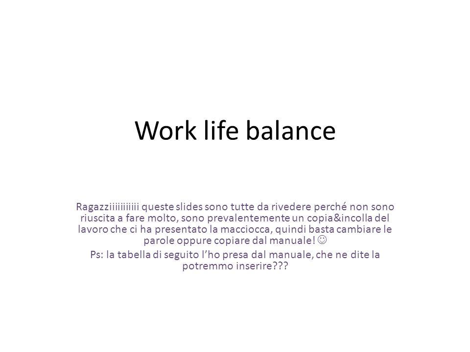 Work life balance Ragazziiiiiiiiiii queste slides sono tutte da rivedere perché non sono riuscita a fare molto, sono prevalentemente un copia&incolla