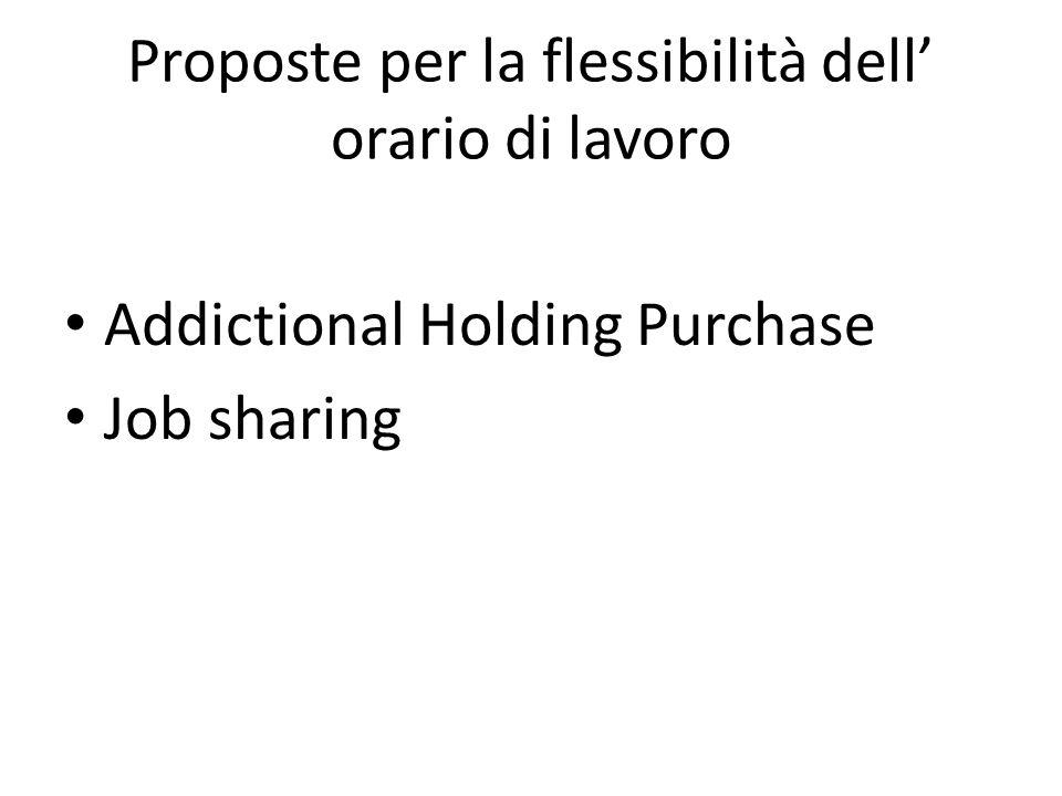 Proposte per la flessibilità dell orario di lavoro Addictional Holding Purchase Job sharing