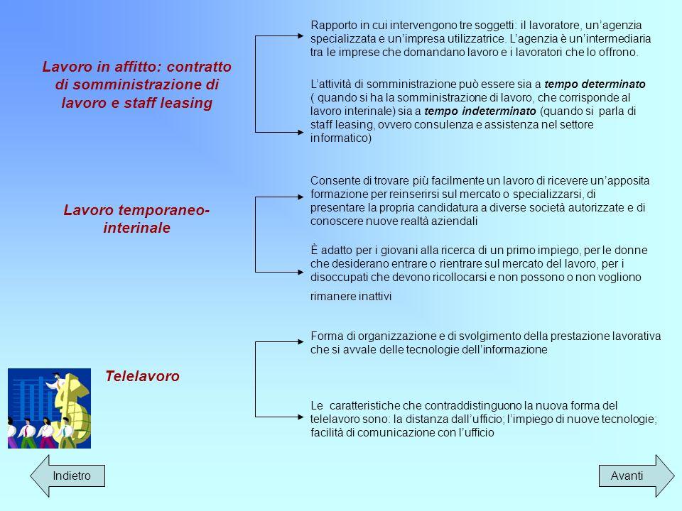 Lavoro in affitto: contratto di somministrazione di lavoro e staff leasing Rapporto in cui intervengono tre soggetti: il lavoratore, unagenzia special