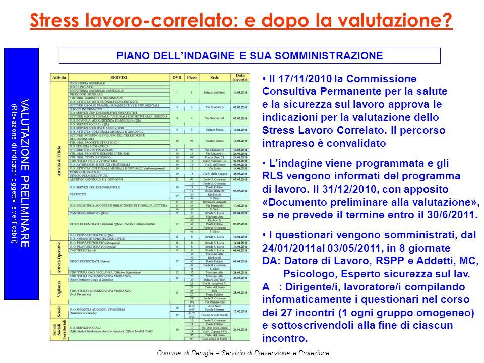 REPORT inserito nel DVR Comune di Perugia – Servizio di Prevenzione e Protezione VALUTAZIONE PRELIMINARE (Rilevazione di indicatori oggettivi e verificabili) Stress lavoro-correlato: e dopo la valutazione.
