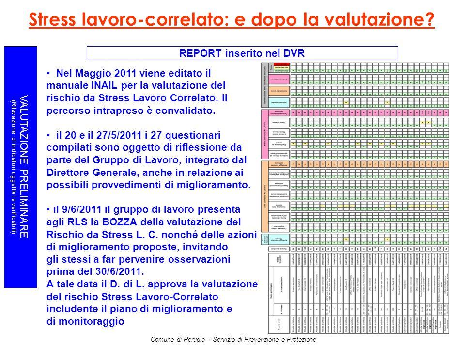DOPO LA VALUTAZIONE: PIANO di MIGLIORAMENTO Comune di Perugia – Servizio di Prevenzione e Protezione VALUTAZIONE PRELIMINARE (Rilevazione di indicatori oggettivi e verificabili) Stress lavoro-correlato: e dopo la valutazione.