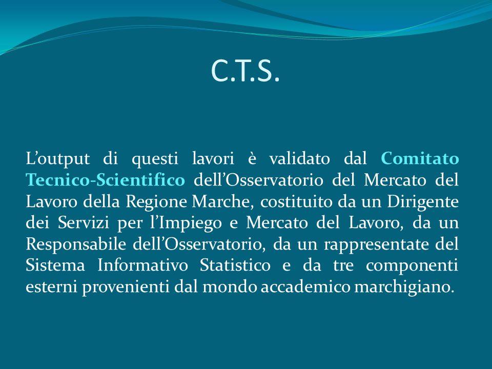C.T.S. Loutput di questi lavori è validato dal Comitato Tecnico-Scientifico dellOsservatorio del Mercato del Lavoro della Regione Marche, costituito d