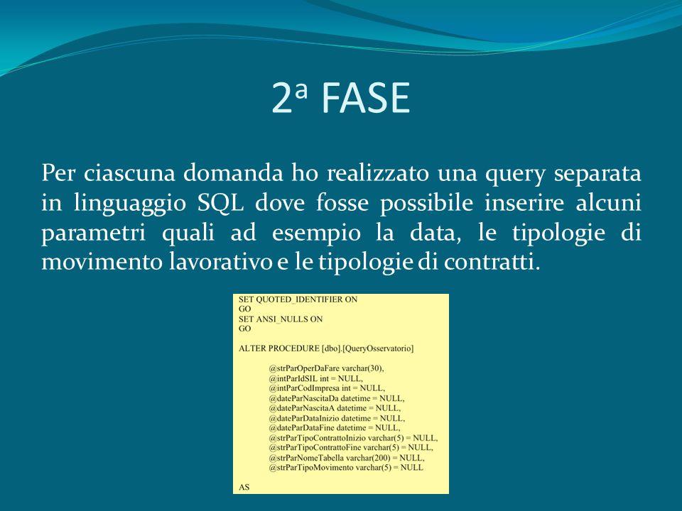 2 a FASE Per ciascuna domanda ho realizzato una query separata in linguaggio SQL dove fosse possibile inserire alcuni parametri quali ad esempio la data, le tipologie di movimento lavorativo e le tipologie di contratti.