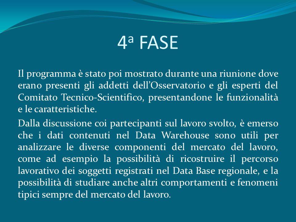 4 a FASE Il programma è stato poi mostrato durante una riunione dove erano presenti gli addetti dellOsservatorio e gli esperti del Comitato Tecnico-Scientifico, presentandone le funzionalità e le caratteristiche.