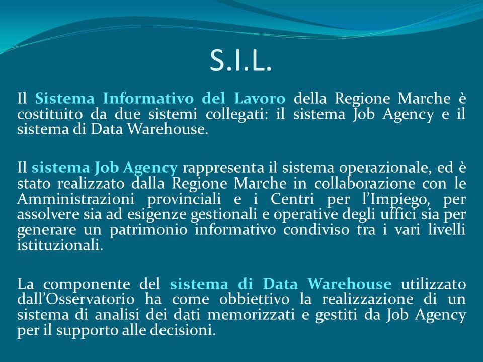 S.I.L. Il Sistema Informativo del Lavoro della Regione Marche è costituito da due sistemi collegati: il sistema Job Agency e il sistema di Data Wareho