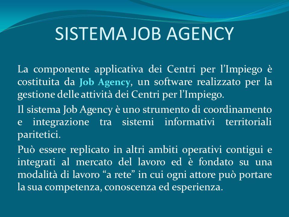 SISTEMA JOB AGENCY La componente applicativa dei Centri per lImpiego è costituita da Job Agency, un software realizzato per la gestione delle attività dei Centri per lImpiego.