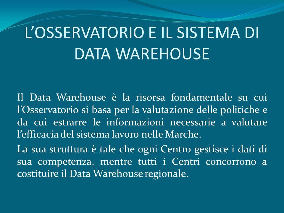 LOSSERVATORIO E IL SISTEMA DI DATA WAREHOUSE Il Data Warehouse è la risorsa fondamentale su cui lOsservatorio si basa per la valutazione delle politiche e da cui estrarre le informazioni necessarie a valutare lefficacia del sistema lavoro nelle Marche.