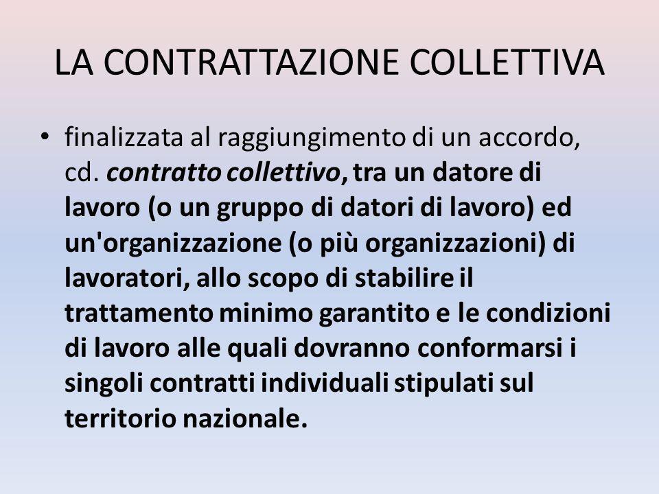 LA CONTRATTAZIONE COLLETTIVA finalizzata al raggiungimento di un accordo, cd.