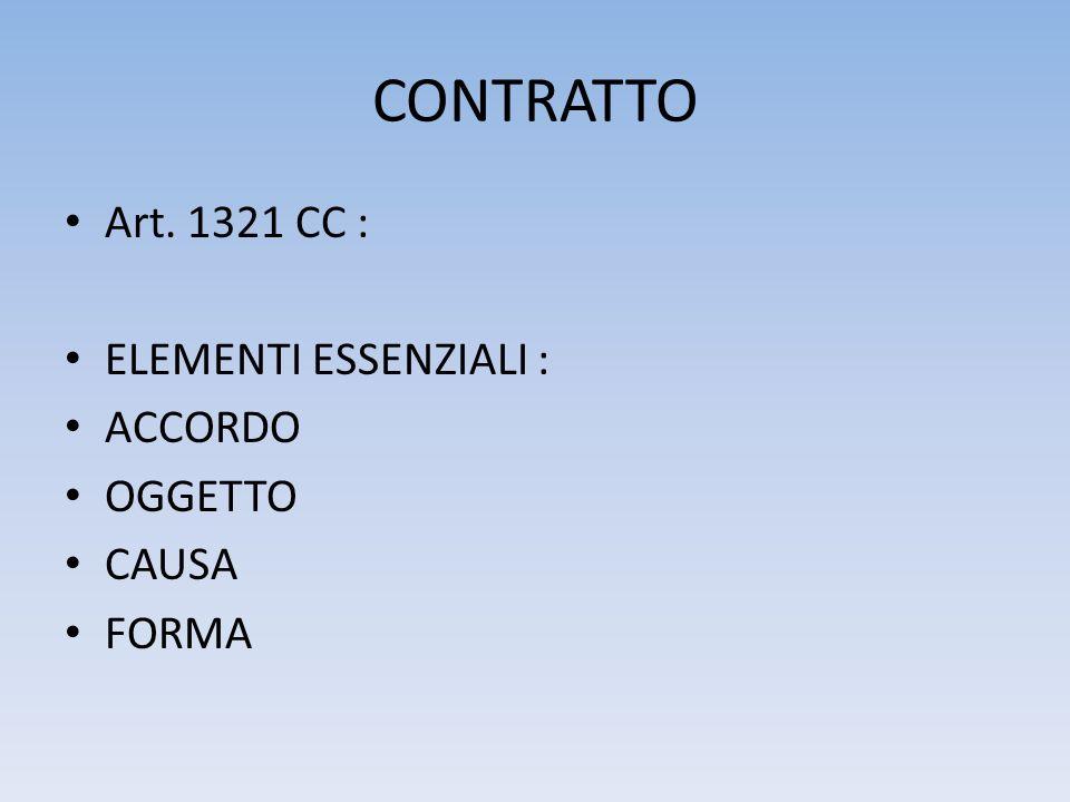 CONTRATTO Art. 1321 CC : ELEMENTI ESSENZIALI : ACCORDO OGGETTO CAUSA FORMA