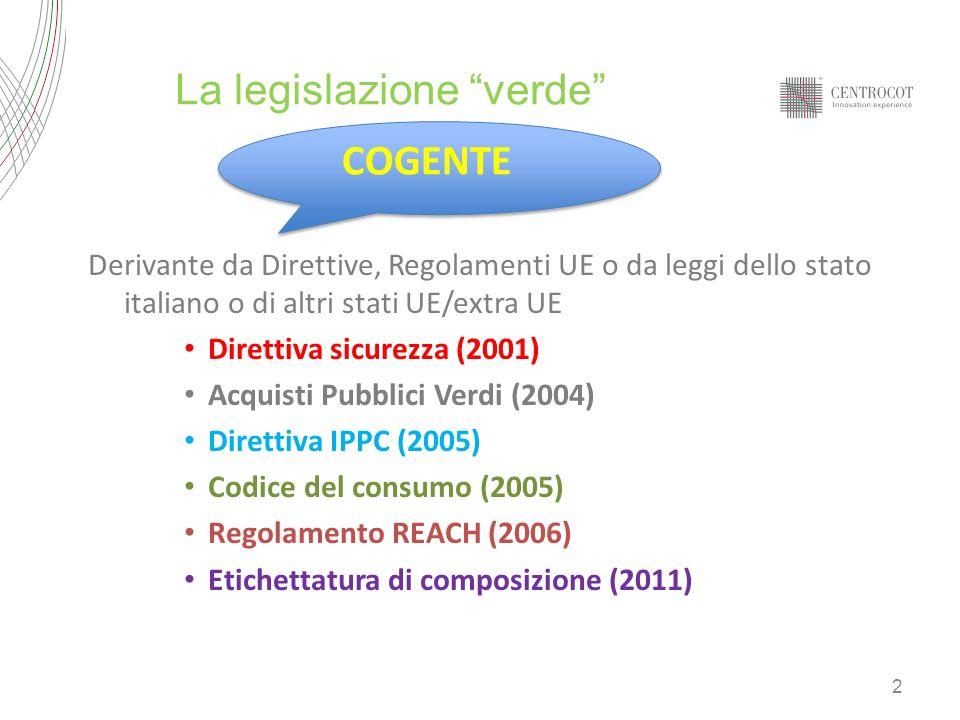 Regolamento REACH In data 19 Dicembre 2011 sono state aggiunte altre 20 sostanze alla lista delle SVHC (Substances of Very High Concern - Sostanze estremamente preoccupanti).