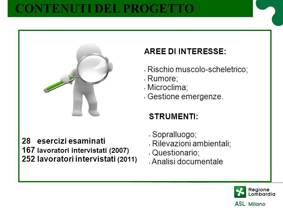CONTENUTI DEL PROGETTO Il lavoro in piedi: effetti sulla salute AREE DI INTERESSE: Rischio muscolo-scheletrico; Rumore; Microclima; Gestione emergenze.