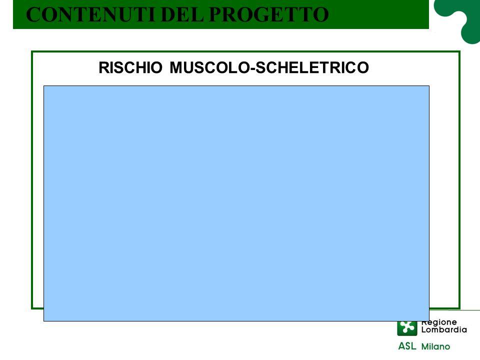 CONTENUTI DEL PROGETTO Il lavoro in piedi: effetti sulla salute RISCHIO MUSCOLO-SCHELETRICO