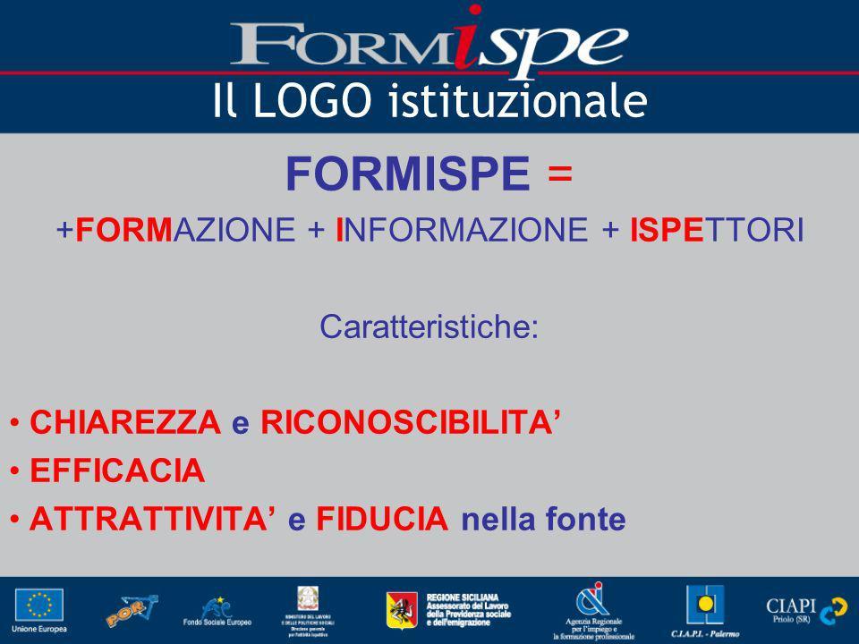 Il LOGO istituzionale FORMISPE = +FORMAZIONE + INFORMAZIONE + ISPETTORI Caratteristiche: CHIAREZZA e RICONOSCIBILITA EFFICACIA ATTRATTIVITA e FIDUCIA nella fonte