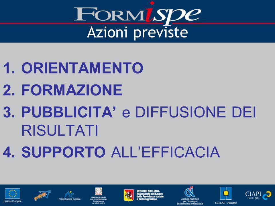 Azioni previste 1.ORIENTAMENTO 2.FORMAZIONE 3.PUBBLICITA e DIFFUSIONE DEI RISULTATI 4.SUPPORTO ALLEFFICACIA