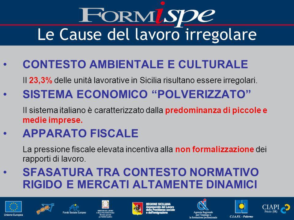 Le Cause del lavoro irregolare CONTESTO AMBIENTALE E CULTURALE Il 23,3% delle unità lavorative in Sicilia risultano essere irregolari.