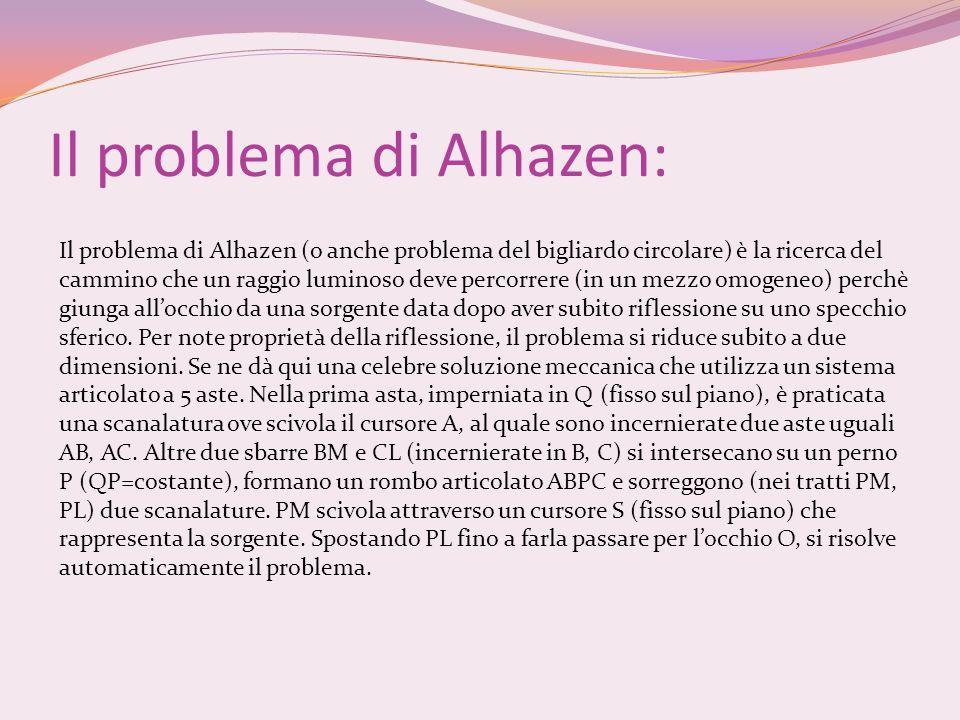 Il problema di Alhazen: Il problema di Alhazen (o anche problema del bigliardo circolare) è la ricerca del cammino che un raggio luminoso deve percorr