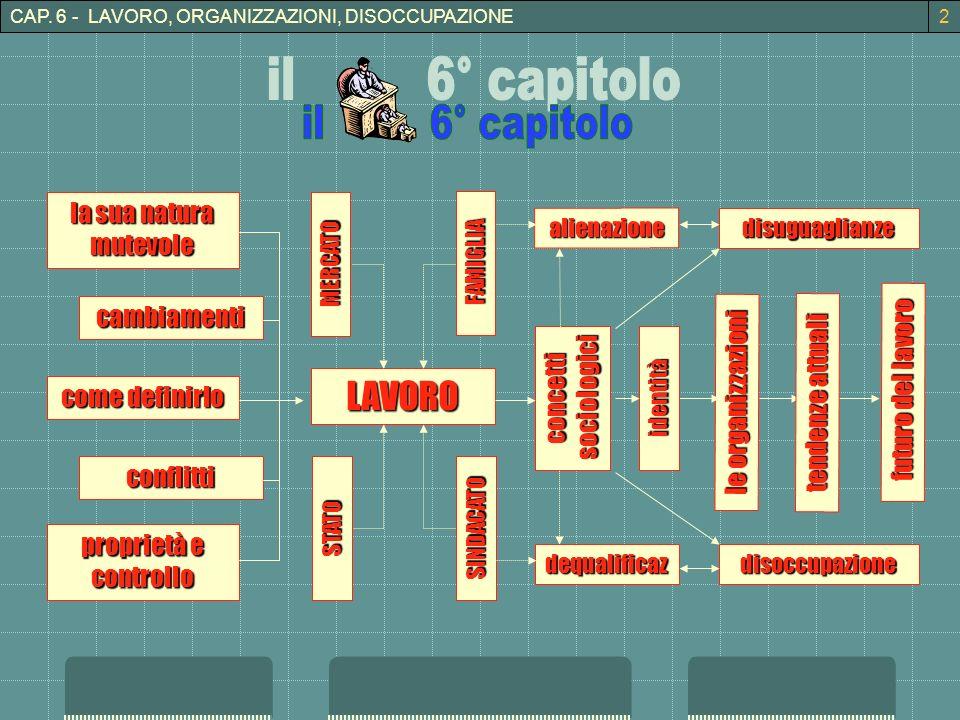 le organizzazioni come definirlo LAVORO la sua natura mutevole proprietà e controllo 3CAP.
