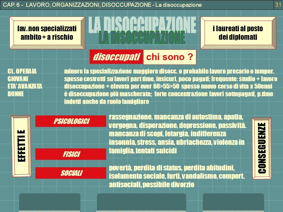 3CAP. 6 - LAVORO, ORGANIZZAZIONI, DISOCCUPAZIONE - La disoccupazione31 disoccupati chi sono .