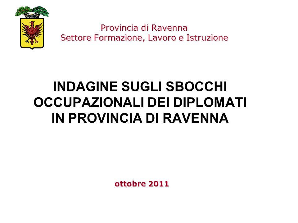Provincia di Ravenna Settore Formazione, Lavoro e Istruzione INDAGINE SUGLI SBOCCHI OCCUPAZIONALI DEI DIPLOMATI IN PROVINCIA DI RAVENNA ottobre 2011