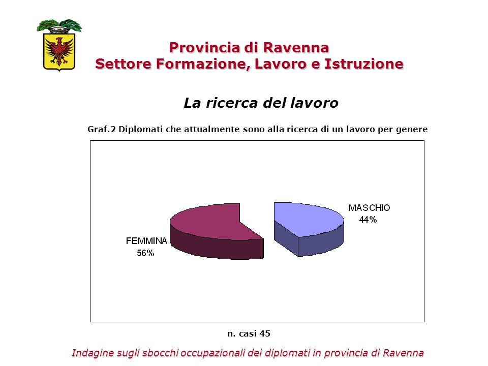 Provincia di Ravenna Settore Formazione, Lavoro e Istruzione La ricerca del lavoro Graf.2 Diplomati che attualmente sono alla ricerca di un lavoro per genere n.