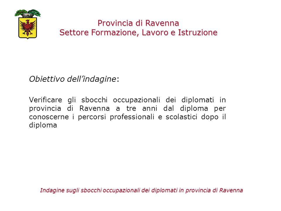 Provincia di Ravenna Settore Formazione, Lavoro e Istruzione Obiettivo dellindagine: Verificare gli sbocchi occupazionali dei diplomati in provincia d