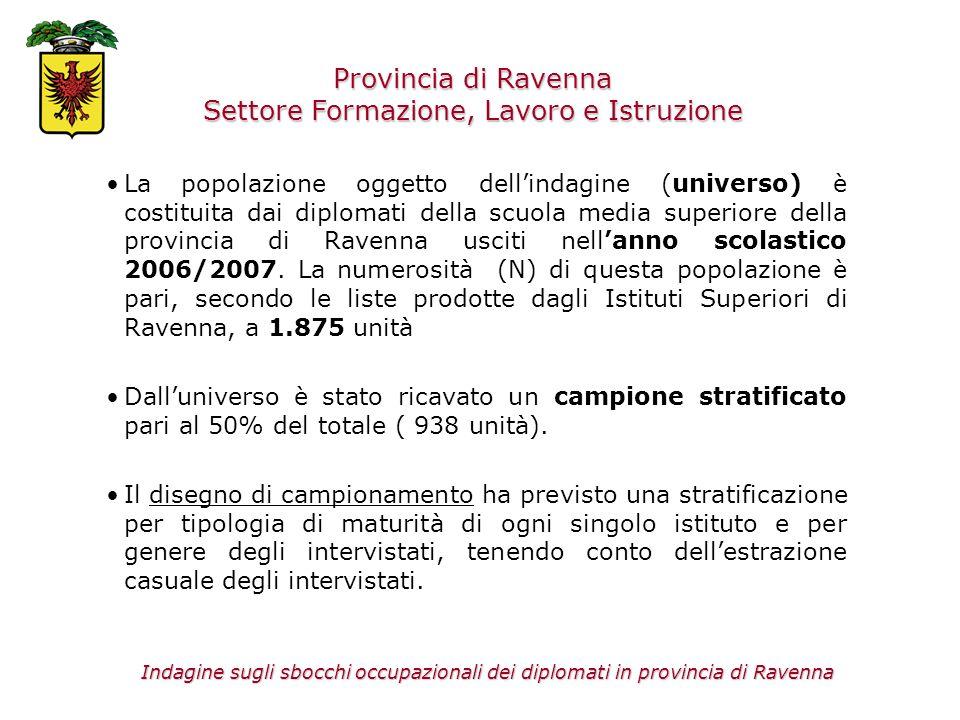 Provincia di Ravenna Settore Formazione, Lavoro e Istruzione La popolazione oggetto dellindagine (universo) è costituita dai diplomati della scuola media superiore della provincia di Ravenna usciti nellanno scolastico 2006/2007.