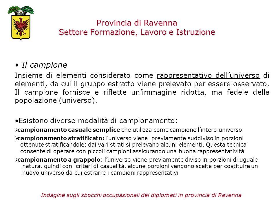 Provincia di Ravenna Settore Formazione, Lavoro e Istruzione Il campione Insieme di elementi considerato come rappresentativo delluniverso di elementi, da cui il gruppo estratto viene prelevato per essere osservato.