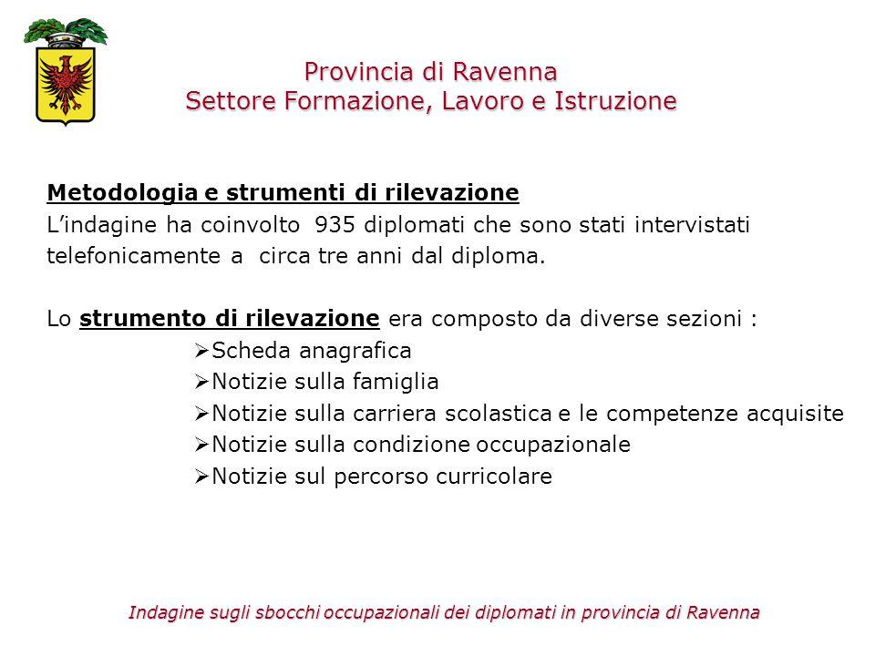 Provincia di Ravenna Settore Formazione, Lavoro e Istruzione Metodologia e strumenti di rilevazione Lindagine ha coinvolto 935 diplomati che sono stat