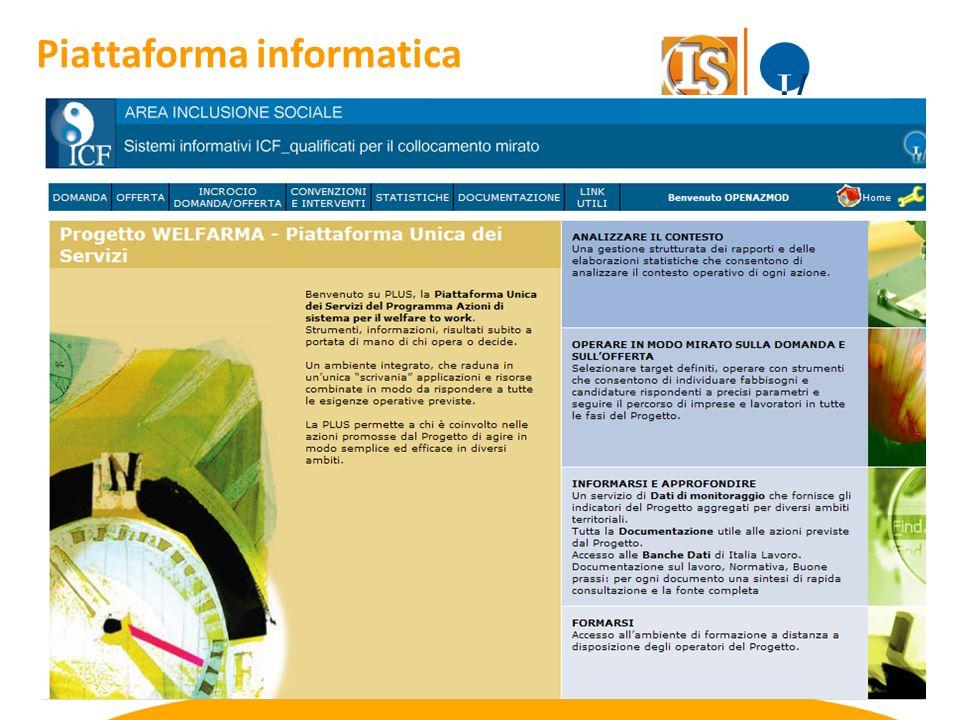 Piattaforma informatica Stato di salute RUOLO