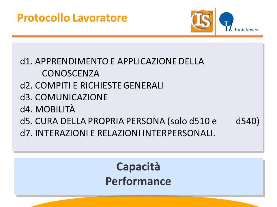 Capacità Performance Capacità Performance Protocollo Lavoratore d1. APPRENDIMENTO E APPLICAZIONE DELLA CONOSCENZA d2. COMPITI E RICHIESTE GENERALI d3.