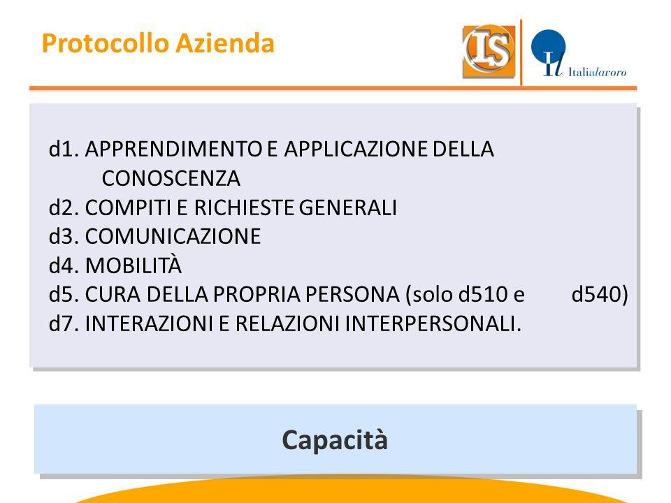 Capacità Protocollo Azienda d1. APPRENDIMENTO E APPLICAZIONE DELLA CONOSCENZA d2. COMPITI E RICHIESTE GENERALI d3. COMUNICAZIONE d4. MOBILITÀ d5. CURA