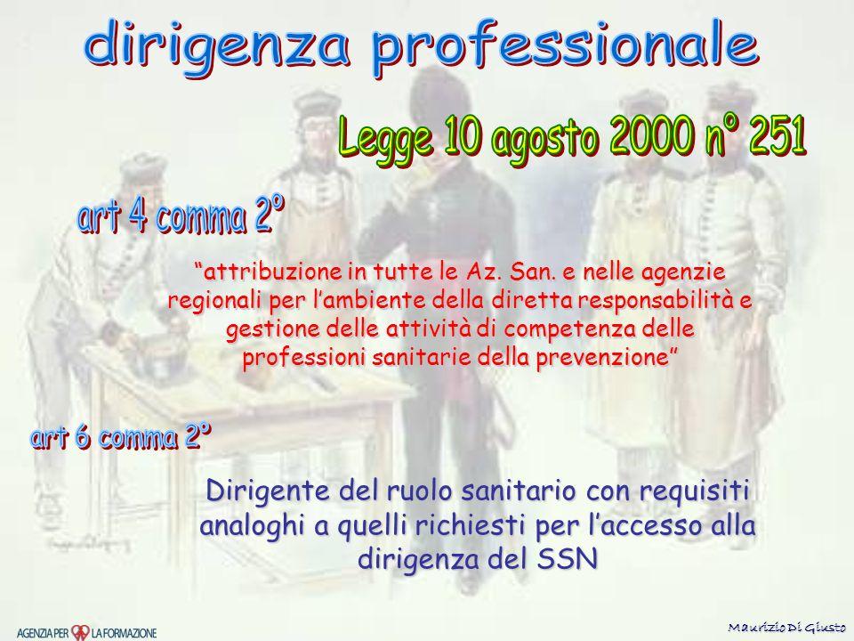 Dirigente del ruolo sanitario con requisiti analoghi a quelli richiesti per laccesso alla dirigenza del SSN attribuzione in tutte le Az.