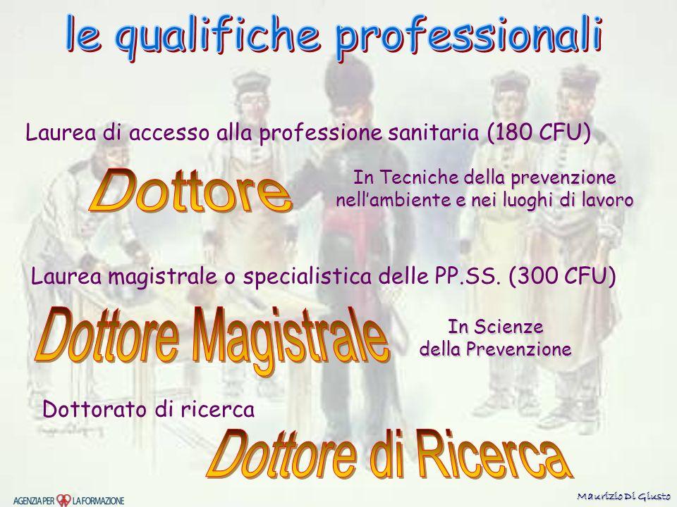 Laurea di accesso alla professione sanitaria (180 CFU) In Tecniche della prevenzione nellambiente e nei luoghi di lavoro Laurea magistrale o specialistica delle PP.SS.