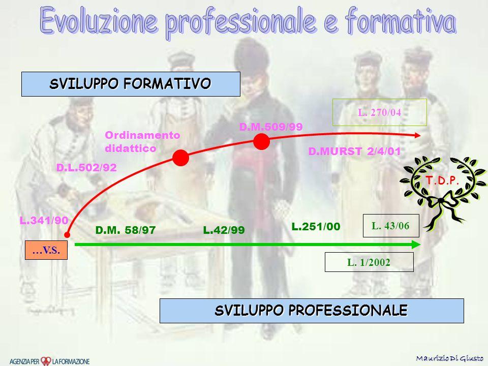 L.341/90 D.L.502/92 Ordinamento didattico D.M.509/99 D.M.