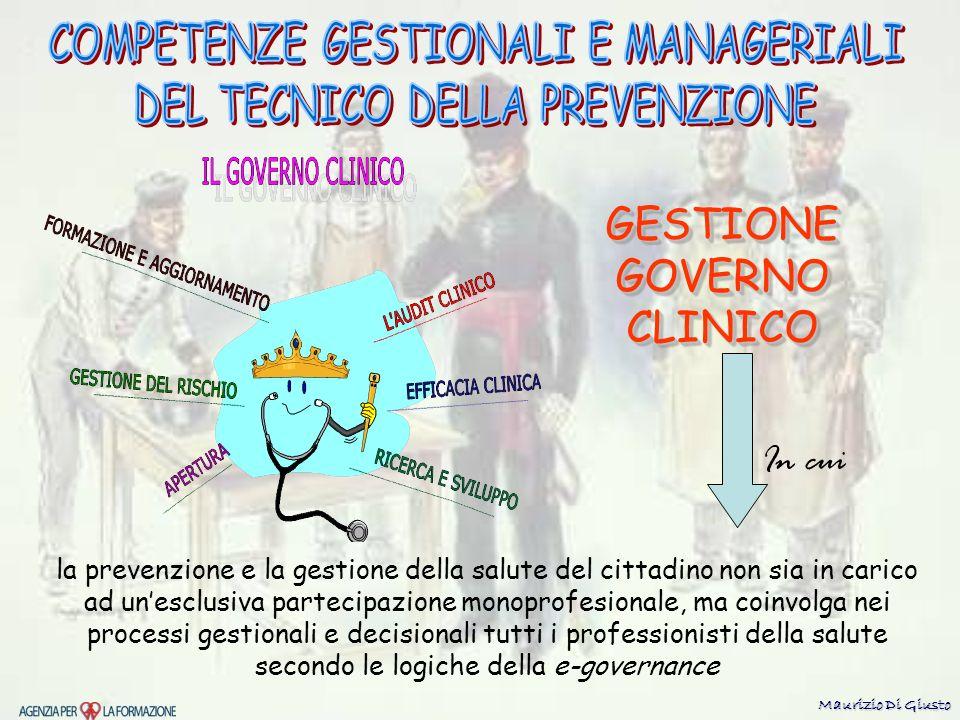GESTIONE GOVERNO CLINICO Maurizio Di Giusto la prevenzione e la gestione della salute del cittadino non sia in carico ad unesclusiva partecipazione monoprofesionale, ma coinvolga nei processi gestionali e decisionali tutti i professionisti della salute secondo le logiche della e-governance In cui