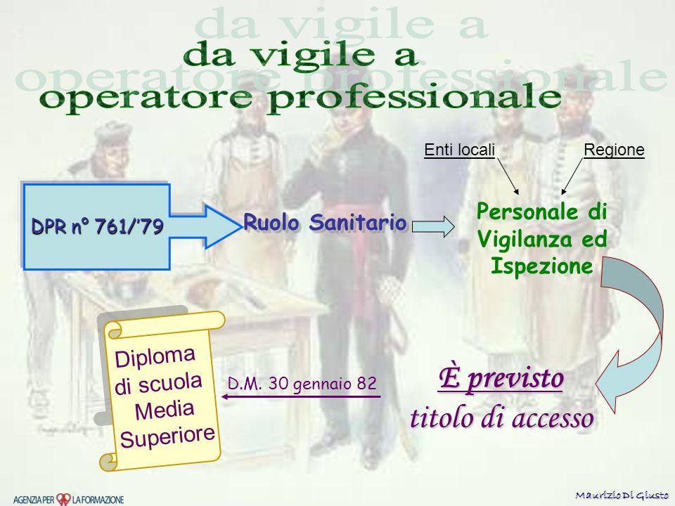 DPR n° 761/79 Ruolo Sanitario Personale di Vigilanza ed Ispezione Enti localiRegione È previsto titolo di accesso D.M.