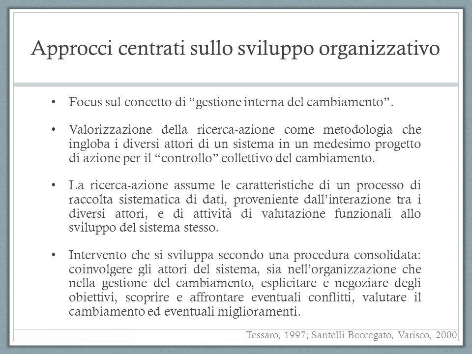 Approcci centrati sullo sviluppo organizzativo Focus sul concetto di gestione interna del cambiamento. Valorizzazione della ricerca-azione come metodo