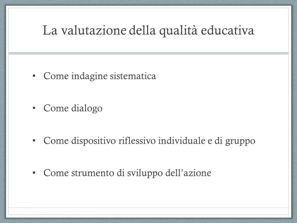 La valutazione della qualità educativa Come indagine sistematica Come dialogo Come dispositivo riflessivo individuale e di gruppo Come strumento di sv