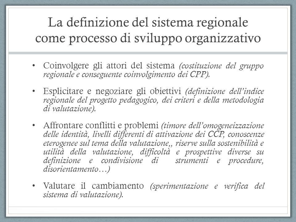 La definizione del sistema regionale come processo di sviluppo organizzativo Coinvolgere gli attori del sistema (costituzione del gruppo regionale e c