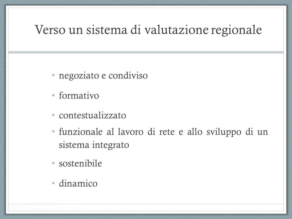 Verso un sistema di valutazione regionale negoziato e condiviso formativo contestualizzato funzionale al lavoro di rete e allo sviluppo di un sistema