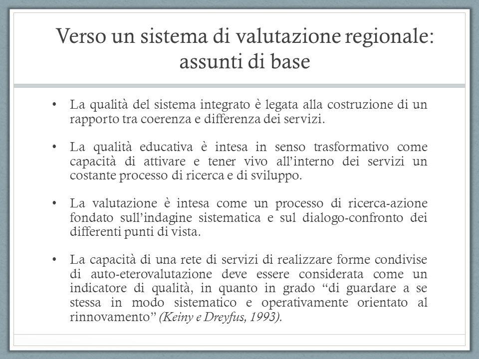 Verso un sistema di valutazione regionale: assunti di base La qualità del sistema integrato è legata alla costruzione di un rapporto tra coerenza e di