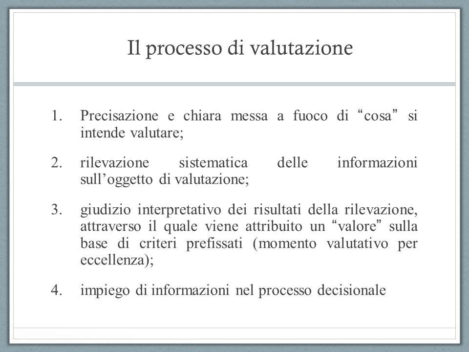 Il processo di valutazione 1.Precisazione e chiara messa a fuoco di cosa si intende valutare; 2.rilevazione sistematica delle informazioni sulloggetto